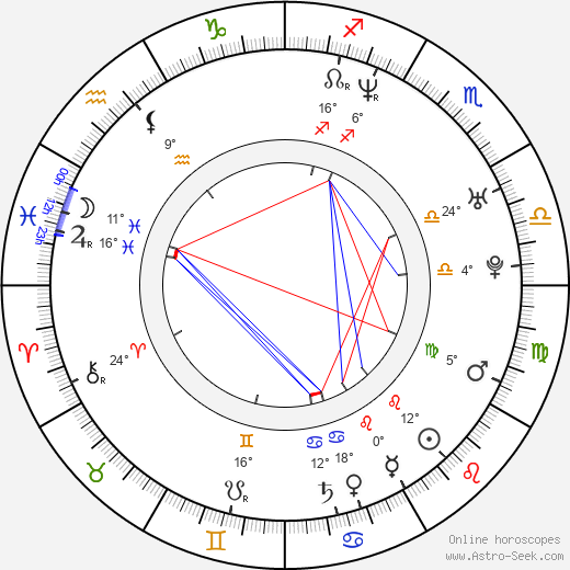 Kent King birth chart, biography, wikipedia 2018, 2019
