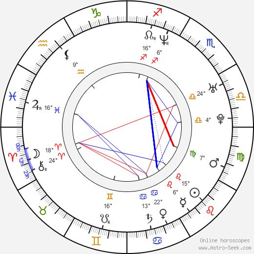 Kohl Sudduth birth chart, biography, wikipedia 2019, 2020