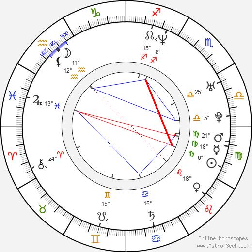 Kristin Lenhardt birth chart, biography, wikipedia 2020, 2021