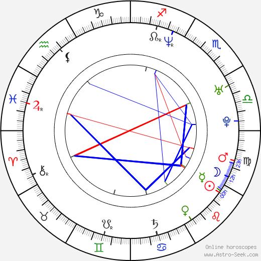 Lucie Benešová tema natale, oroscopo, Lucie Benešová oroscopi gratuiti, astrologia