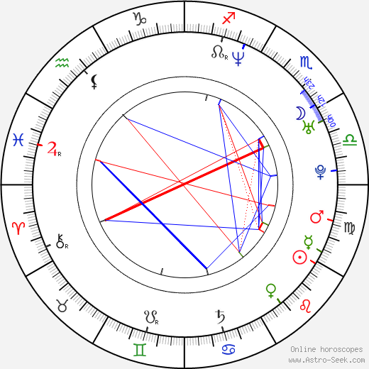 Marat Basharov tema natale, oroscopo, Marat Basharov oroscopi gratuiti, astrologia