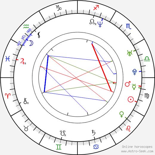 Marc Webb tema natale, oroscopo, Marc Webb oroscopi gratuiti, astrologia
