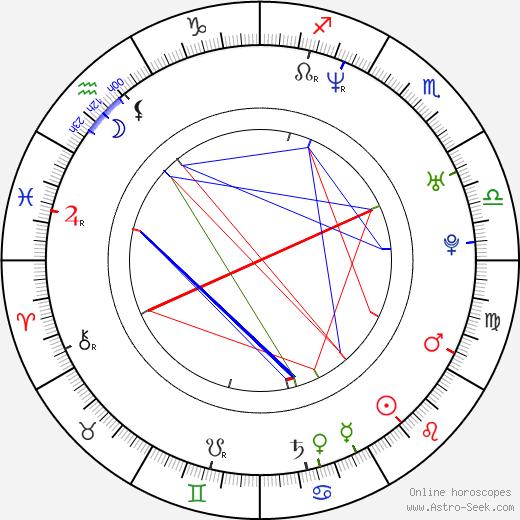 Marcel Rodriguez tema natale, oroscopo, Marcel Rodriguez oroscopi gratuiti, astrologia