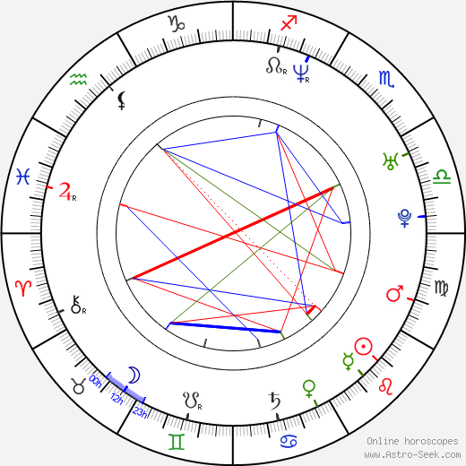 Marie France Dubreuil birth chart, Marie France Dubreuil astro natal horoscope, astrology