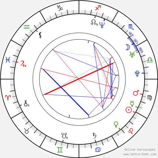 Melinda Page Hamilton astro natal birth chart, Melinda Page Hamilton horoscope, astrology
