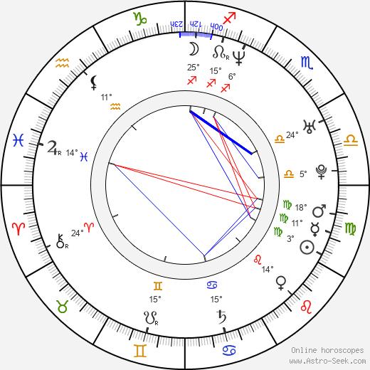 Meredith Eaton birth chart, biography, wikipedia 2019, 2020