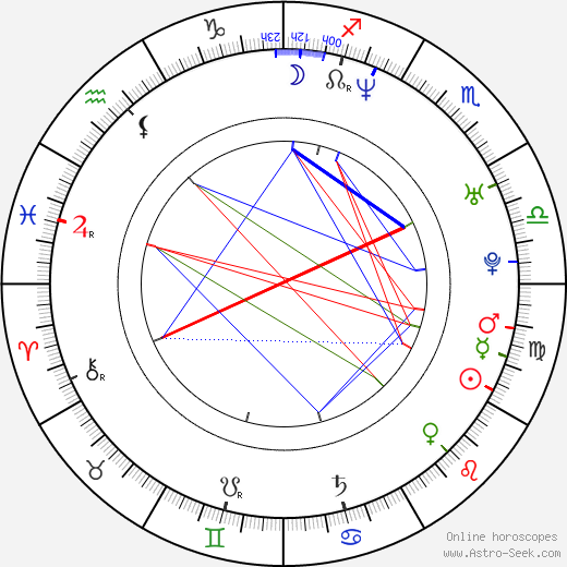 Meredith Eaton astro natal birth chart, Meredith Eaton horoscope, astrology