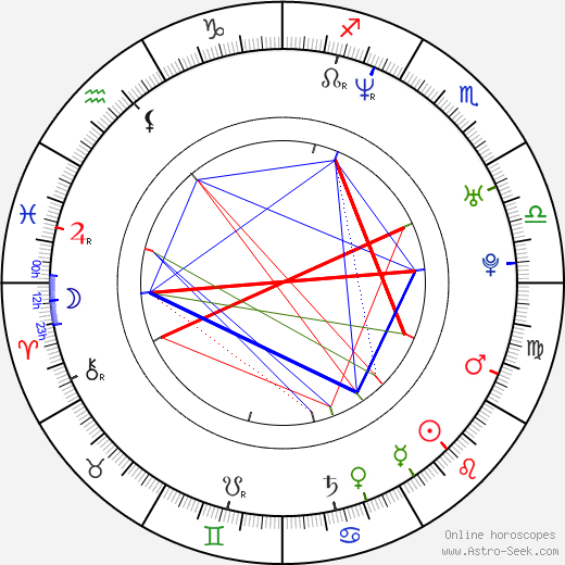 Michael Shannon astro natal birth chart, Michael Shannon horoscope, astrology