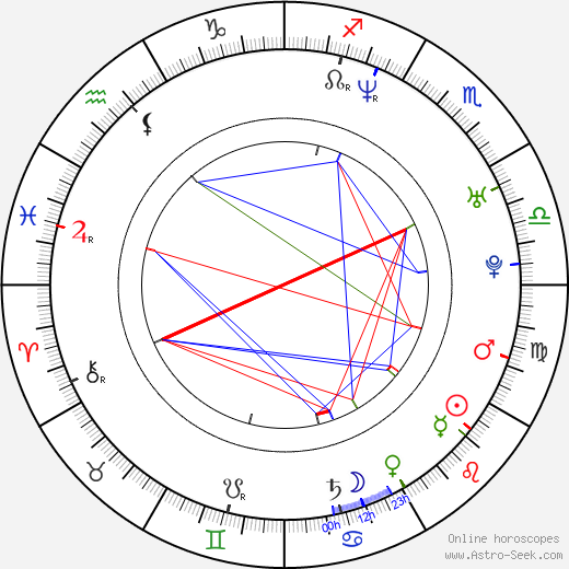 Natasha Henstridge astro natal birth chart, Natasha Henstridge horoscope, astrology