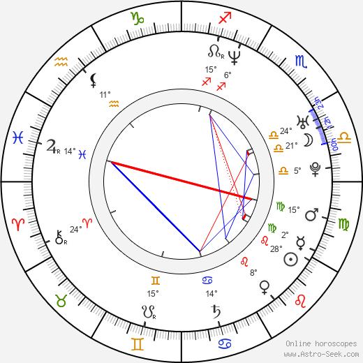 Nick Rosen birth chart, biography, wikipedia 2018, 2019