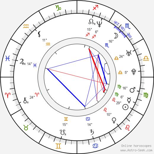 Pablo Montero birth chart, biography, wikipedia 2020, 2021
