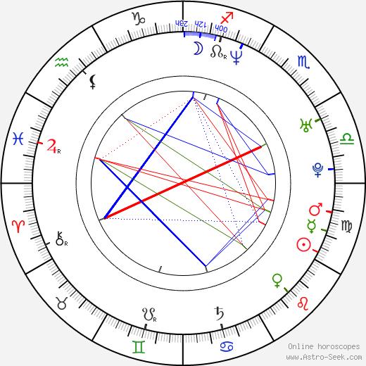 Patrick Zandl tema natale, oroscopo, Patrick Zandl oroscopi gratuiti, astrologia