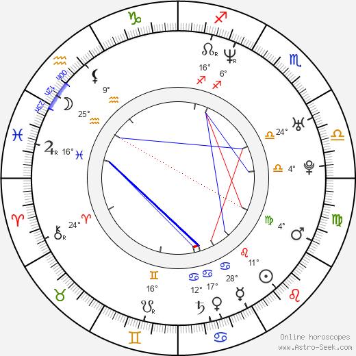 Paul Hough birth chart, biography, wikipedia 2019, 2020