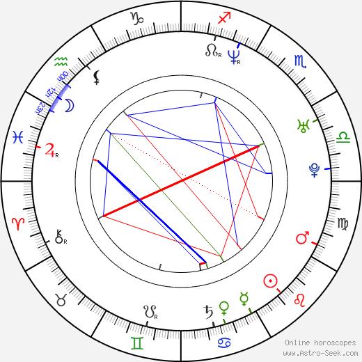 Paul Hough birth chart, Paul Hough astro natal horoscope, astrology