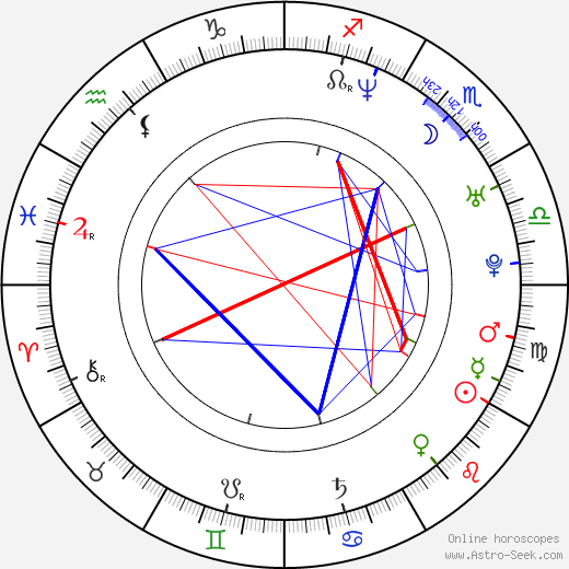 Ray Park astro natal birth chart, Ray Park horoscope, astrology