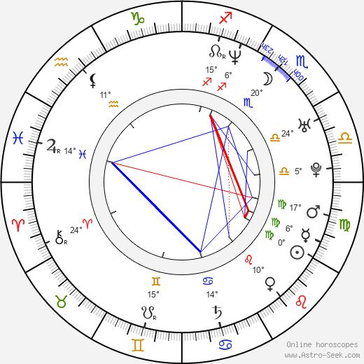 Seth Binzer birth chart, biography, wikipedia 2020, 2021