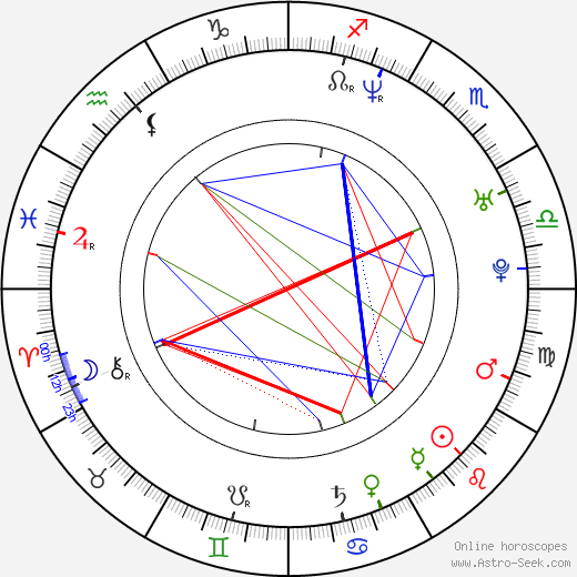 Stephen Fung astro natal birth chart, Stephen Fung horoscope, astrology
