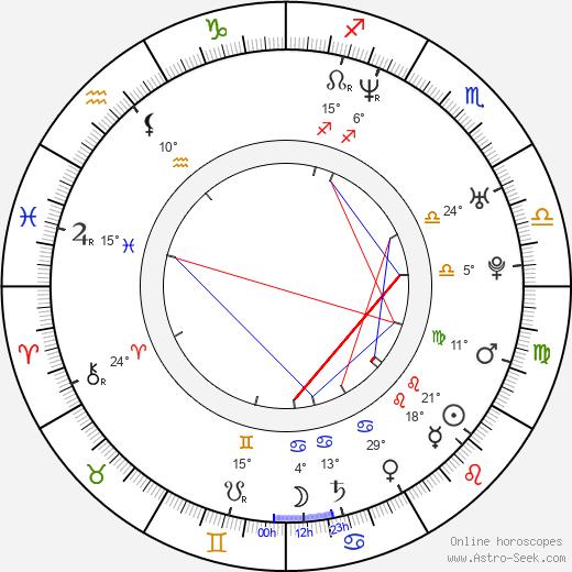 Tomer Sisley birth chart, biography, wikipedia 2018, 2019