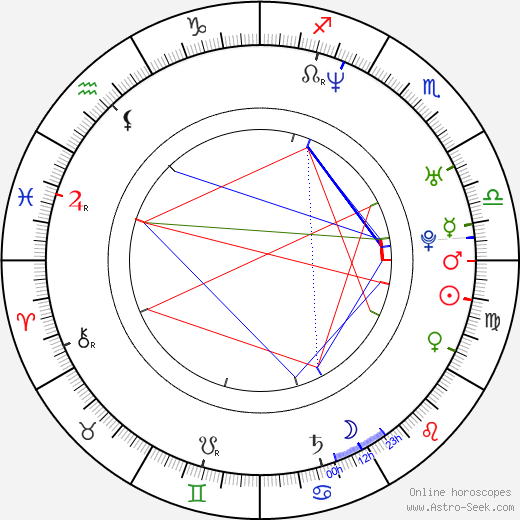 Adam Bielan astro natal birth chart, Adam Bielan horoscope, astrology