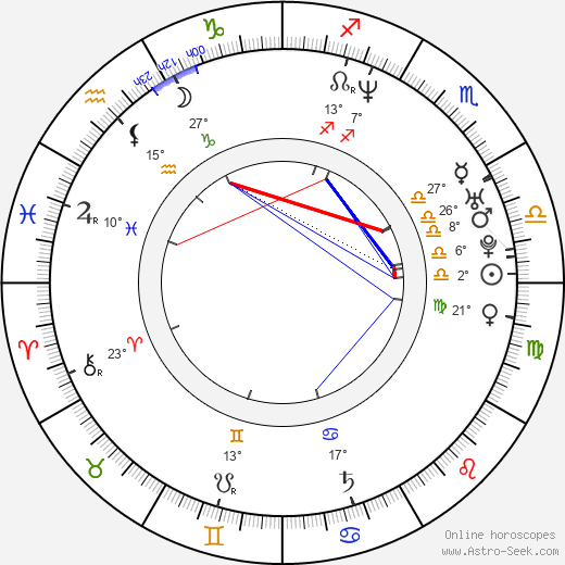 Alejo Ortiz birth chart, biography, wikipedia 2018, 2019