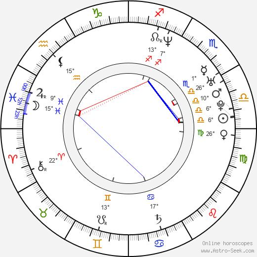 Alexis Cruz birth chart, biography, wikipedia 2020, 2021