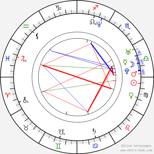 Boris Carloff tema natale, oroscopo, Boris Carloff oroscopi gratuiti, astrologia