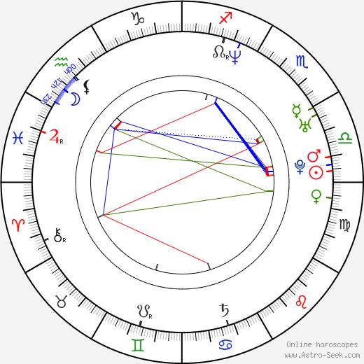 Brandy Burre день рождения гороскоп, Brandy Burre Натальная карта онлайн