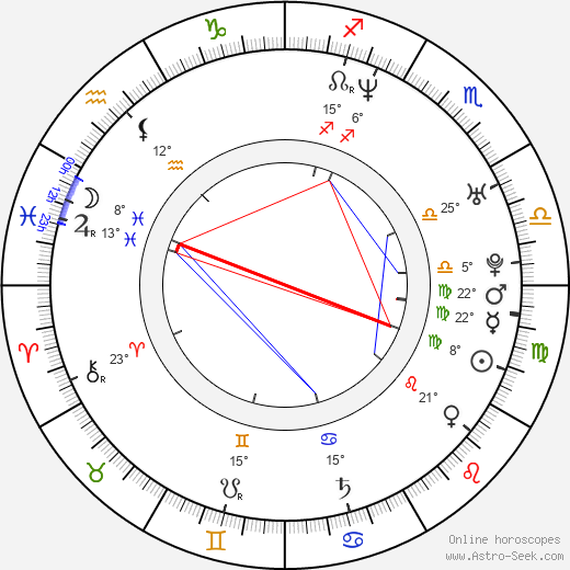 Burn Gorman birth chart, biography, wikipedia 2018, 2019