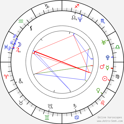 Burn Gorman astro natal birth chart, Burn Gorman horoscope, astrology