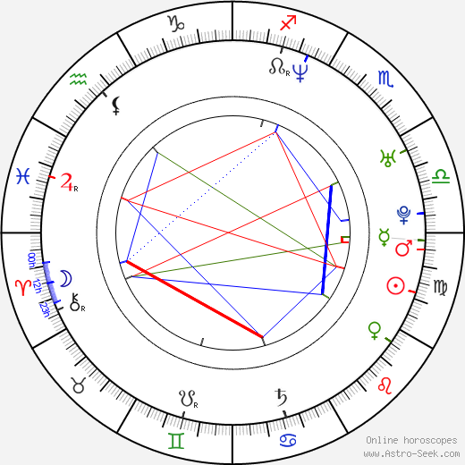 Carmit Bachar tema natale, oroscopo, Carmit Bachar oroscopi gratuiti, astrologia