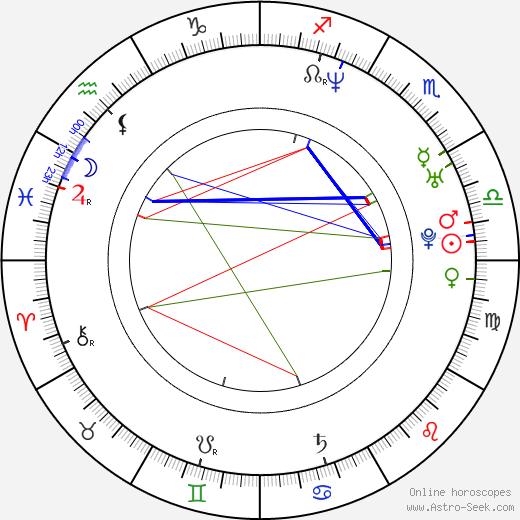Cathy Barry birth chart, Cathy Barry astro natal horoscope, astrology