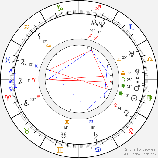 Clare Kramer birth chart, biography, wikipedia 2020, 2021