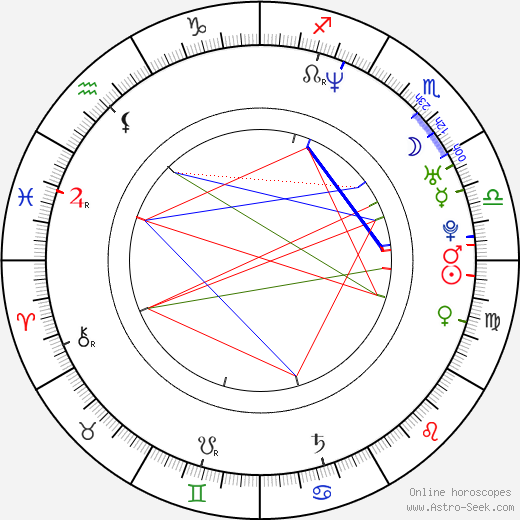Clement Sze-Kit Cheng tema natale, oroscopo, Clement Sze-Kit Cheng oroscopi gratuiti, astrologia