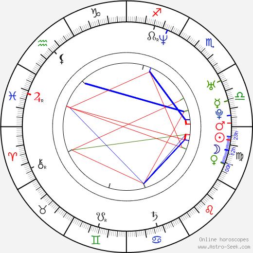 Cory Krueckeberg birth chart, Cory Krueckeberg astro natal horoscope, astrology