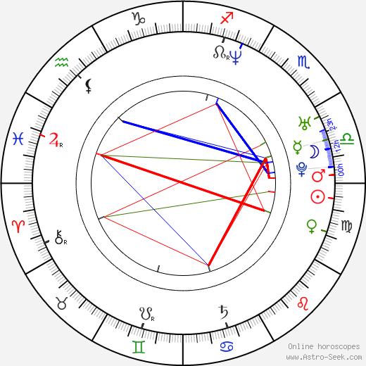 Danny Geva tema natale, oroscopo, Danny Geva oroscopi gratuiti, astrologia