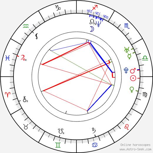 Dylan Akio Smith birth chart, Dylan Akio Smith astro natal horoscope, astrology