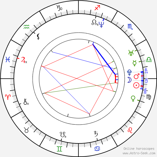 Эд Стоппард Ed Stoppard день рождения гороскоп, Ed Stoppard Натальная карта онлайн
