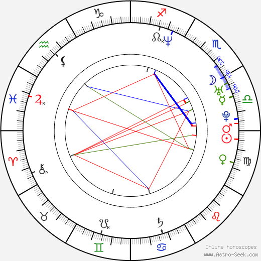 Emily Rutherfurd astro natal birth chart, Emily Rutherfurd horoscope, astrology