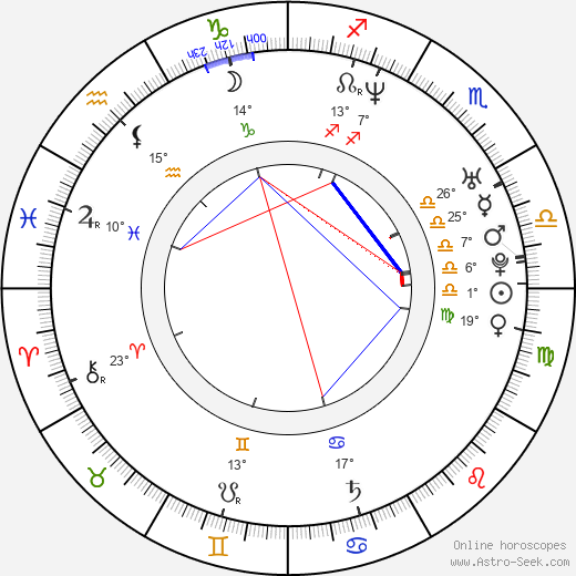 Erica Prior birth chart, biography, wikipedia 2020, 2021