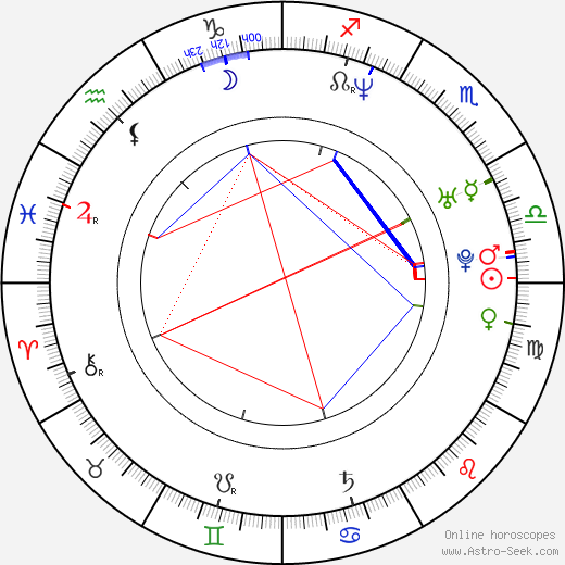 Erica Prior astro natal birth chart, Erica Prior horoscope, astrology
