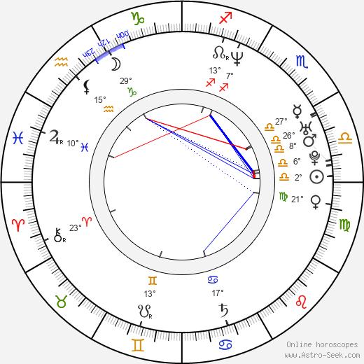 Erika Grediaga birth chart, biography, wikipedia 2018, 2019