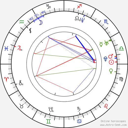 Erika Grediaga astro natal birth chart, Erika Grediaga horoscope, astrology