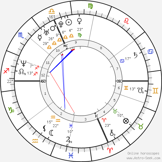 Galen Gibson birth chart, biography, wikipedia 2018, 2019