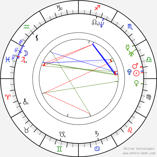 Geoff Zanelli astro natal birth chart, Geoff Zanelli horoscope, astrology