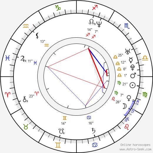 Hicham El Guerrouj birth chart, biography, wikipedia 2020, 2021