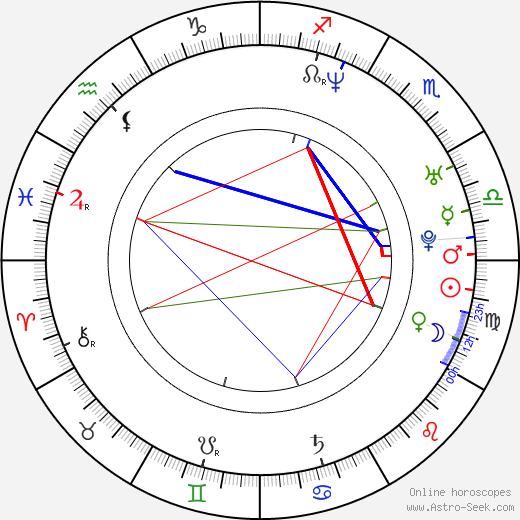 Jae-yun Jo astro natal birth chart, Jae-yun Jo horoscope, astrology