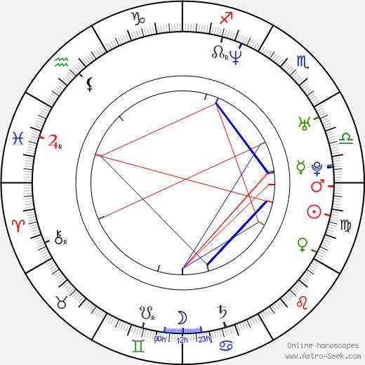 Javi Moreno tema natale, oroscopo, Javi Moreno oroscopi gratuiti, astrologia