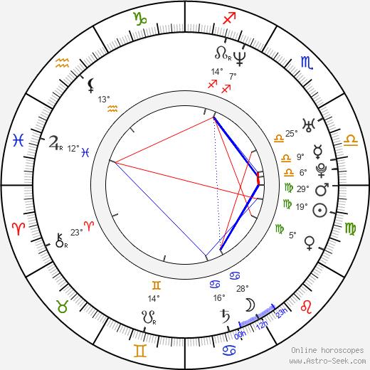 Jennifer Nettles birth chart, biography, wikipedia 2019, 2020