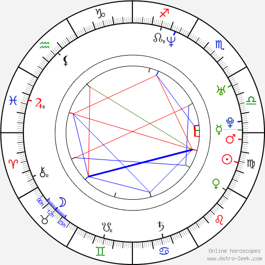 Ji-yeong Kim astro natal birth chart, Ji-yeong Kim horoscope, astrology