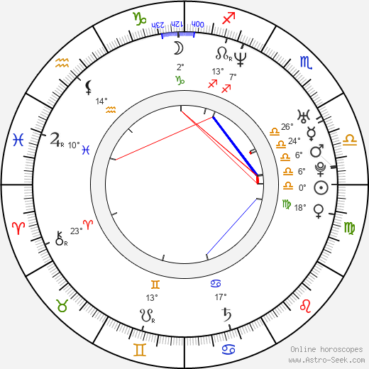 Joshua Oppenheimer birth chart, biography, wikipedia 2018, 2019